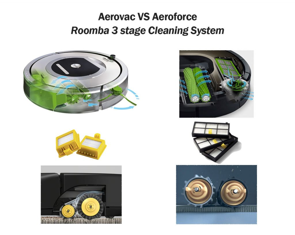Aerovac vs Aeroforce