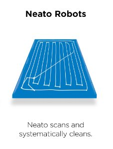 Neato BotVac D3 Connected vs Neato BotVac D5 Connected, Vacuum Fanatics, Reviews and Comparisons of Robotic Cleaners, laser-guided, pattern