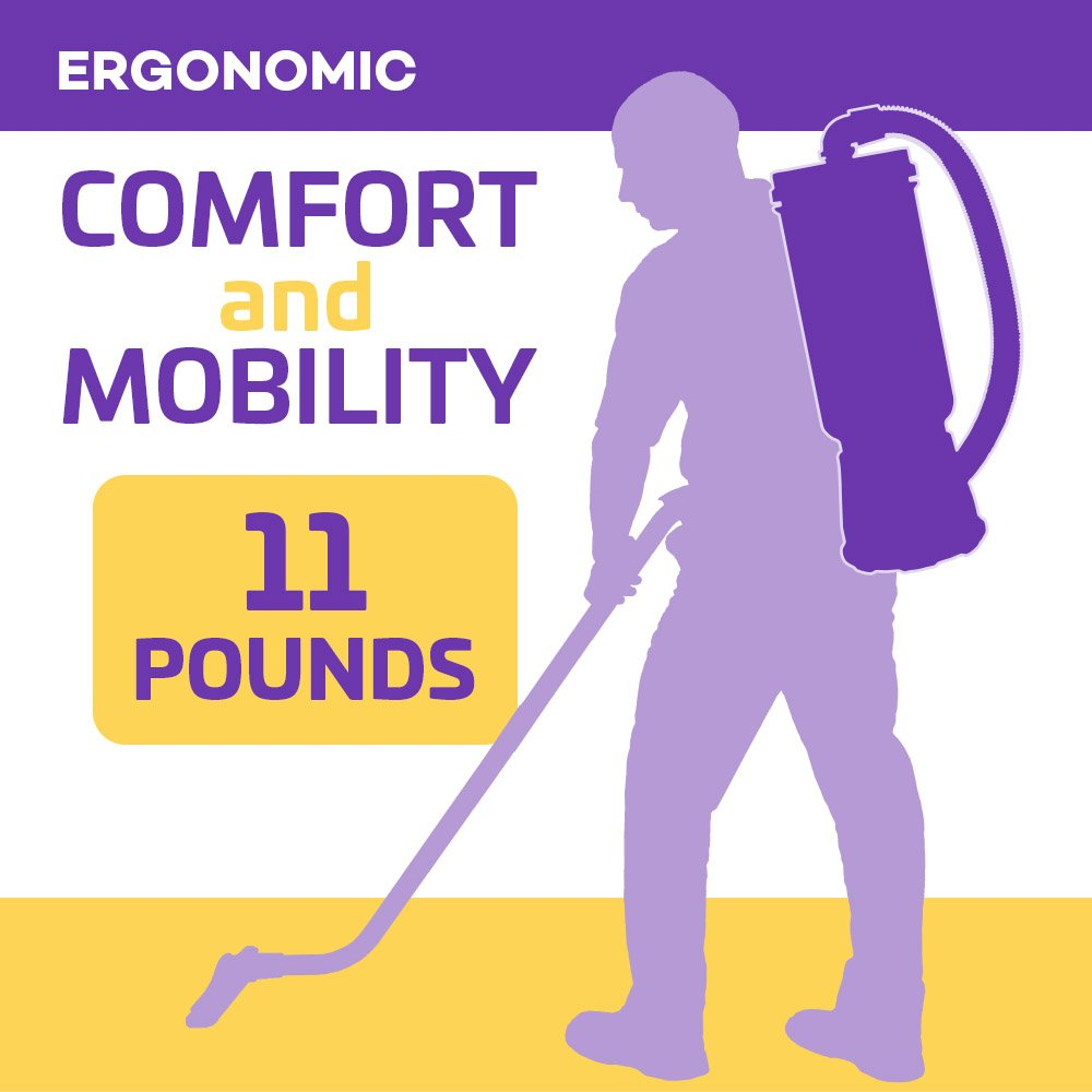 ProTeam Super CoachVac Commercial Backpack Vacuum Cleaner with HEPA Media Filtration Comfort and Mobility