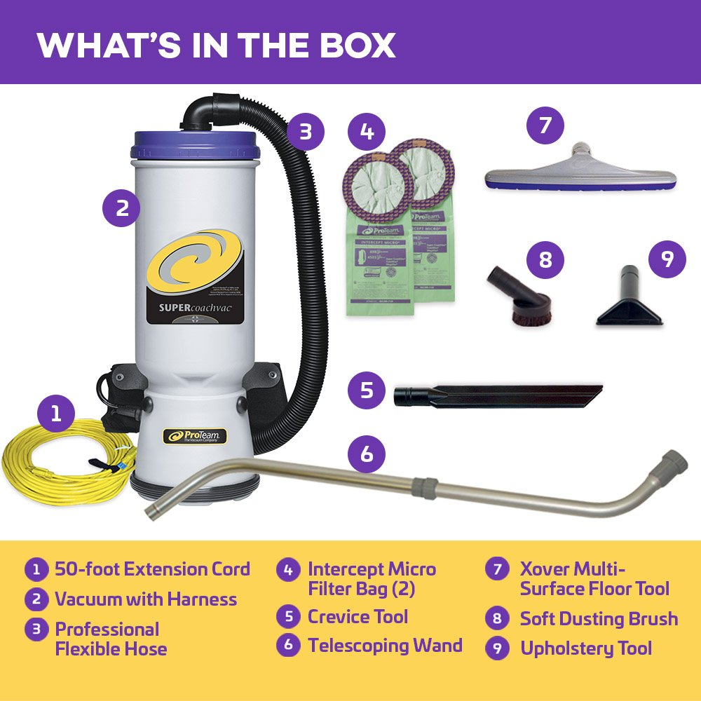 ProTeam Super CoachVac Commercial Backpack Vacuum Cleaner with HEPA Media Filtration in Box